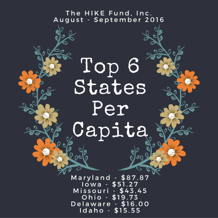 aug-sept-hike-per-capita