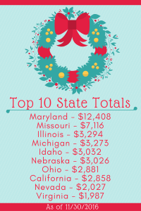 state-totals